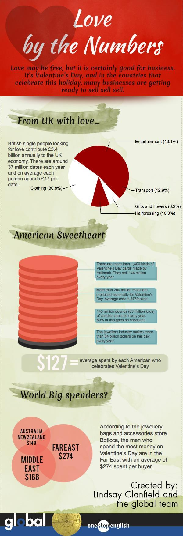 Global: Valentine's Day: Infographic