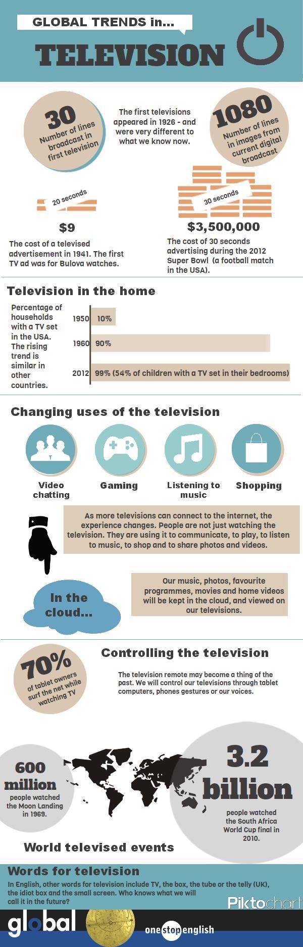 tv infograph edit